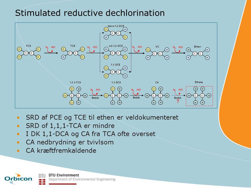 Stimulated reductive dechlorination