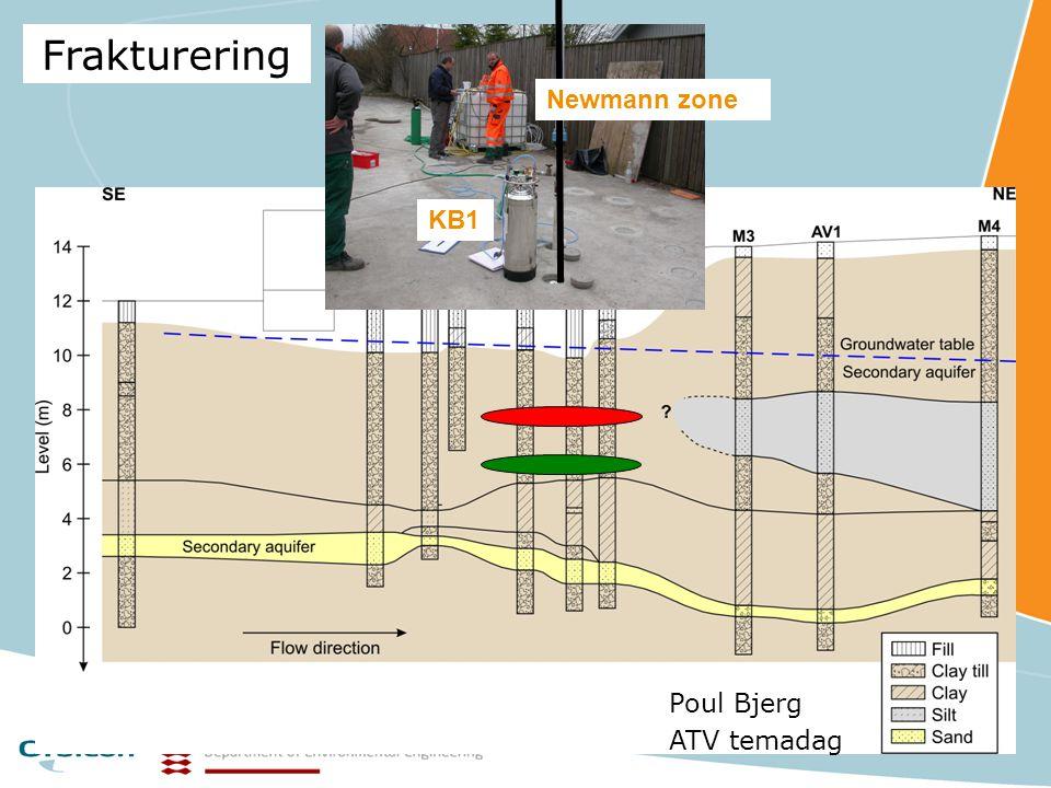 Frakturering Newmann zone KB1 Poul Bjerg ATV temadag