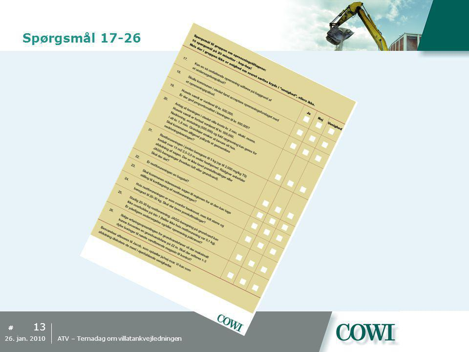 COWI PowerPoint design manual