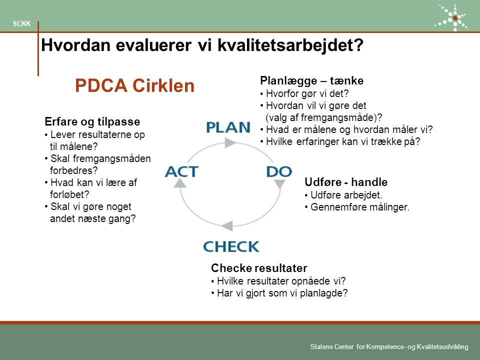 PDCA Cirklen Hvordan evaluerer vi kvalitetsarbejdet Planlægge – tænke
