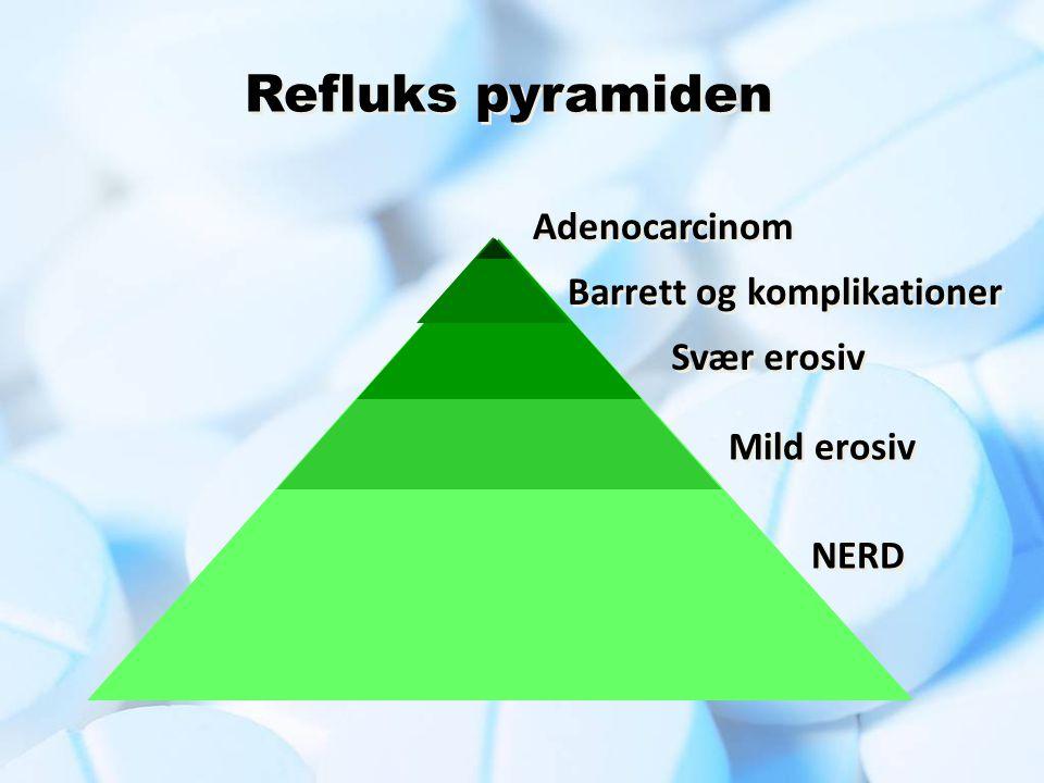 Refluks pyramiden Adenocarcinom Barrett og komplikationer Svær erosiv