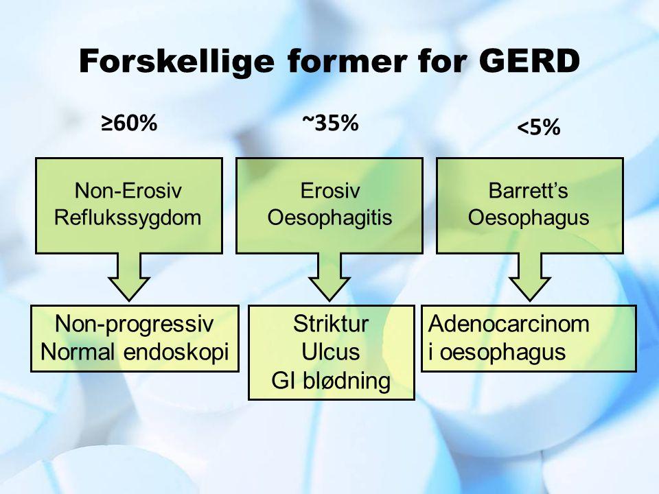 Forskellige former for GERD