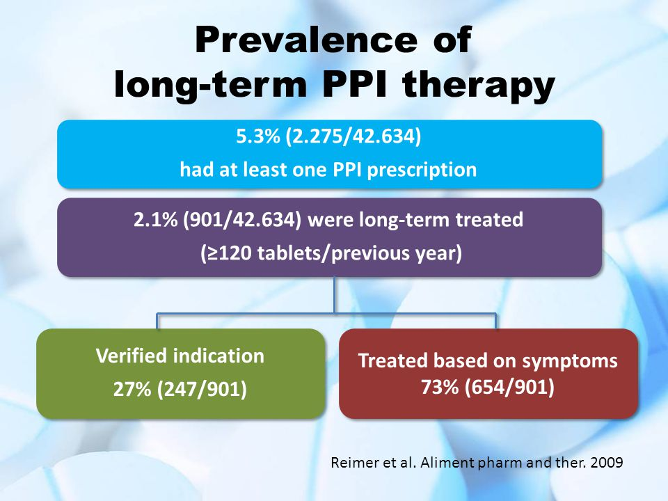 Prevalence of long-term PPI therapy