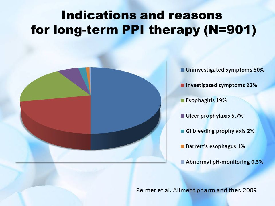 Indications and reasons for long-term PPI therapy (N=901)
