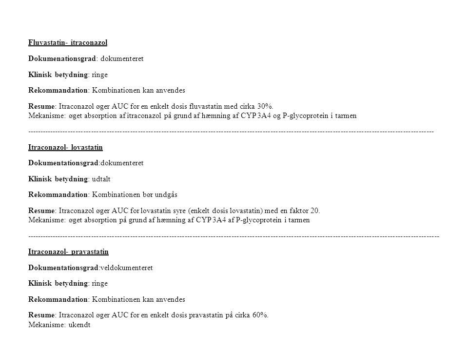 Fluvastatin- itraconazol