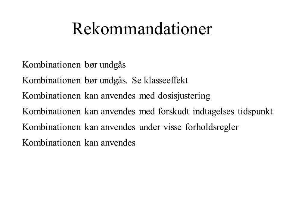 Rekommandationer Kombinationen bør undgås