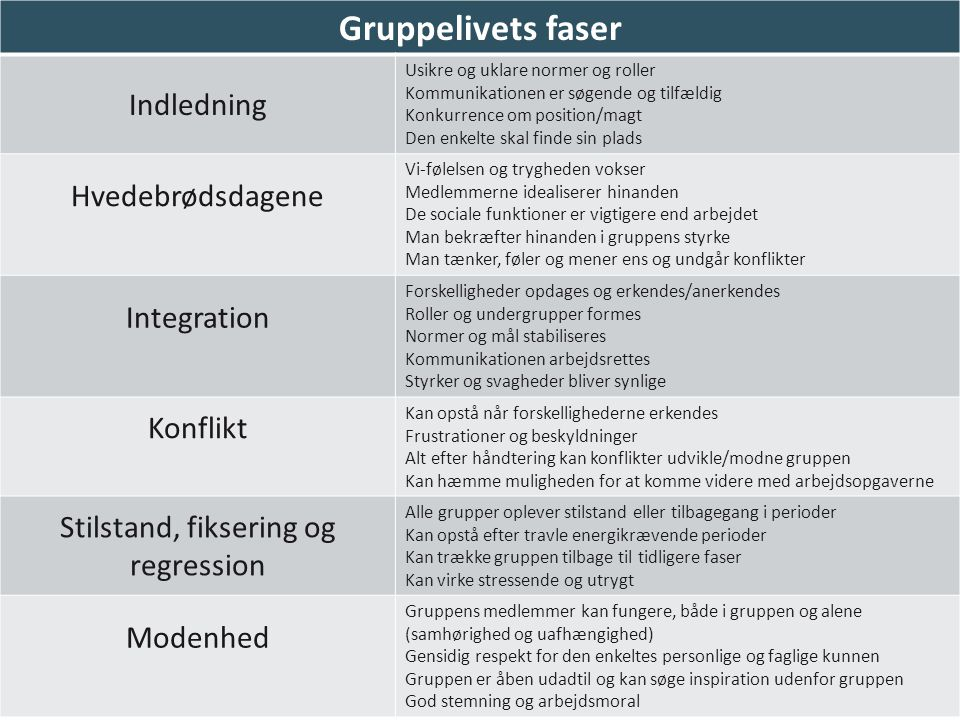 Stilstand, fiksering og regression