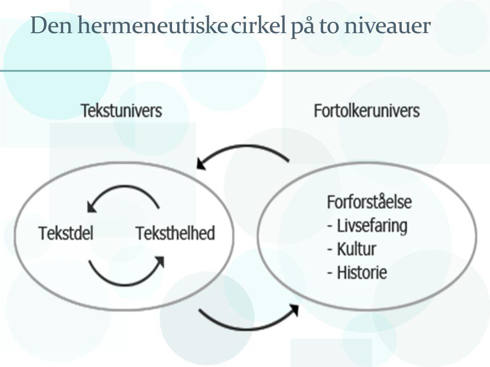 Den hermeneutiske cirkel på to niveauer