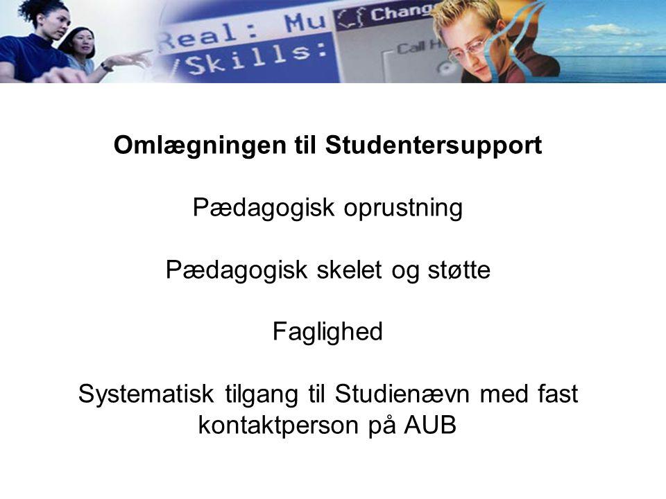 Omlægningen til Studentersupport Pædagogisk oprustning Pædagogisk skelet og støtte Faglighed Systematisk tilgang til Studienævn med fast kontaktperson på AUB