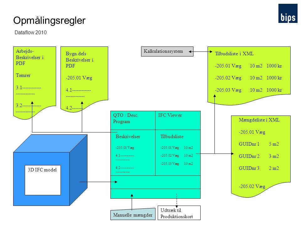 Opmålingsregler Dataflow 2010 Arbejds- Beskrivelser i PDF Tømrer