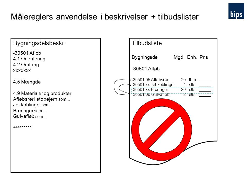 Målereglers anvendelse i beskrivelser + tilbudslister
