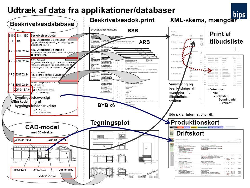 Udtræk af data fra applikationer/databaser