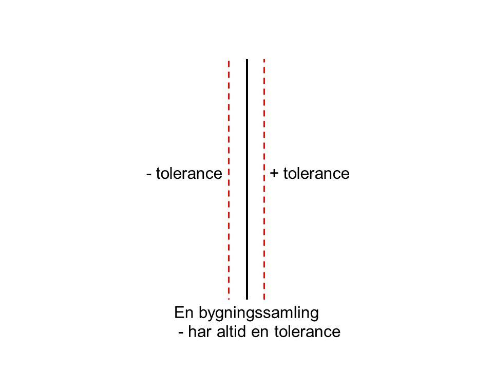 - tolerance + tolerance