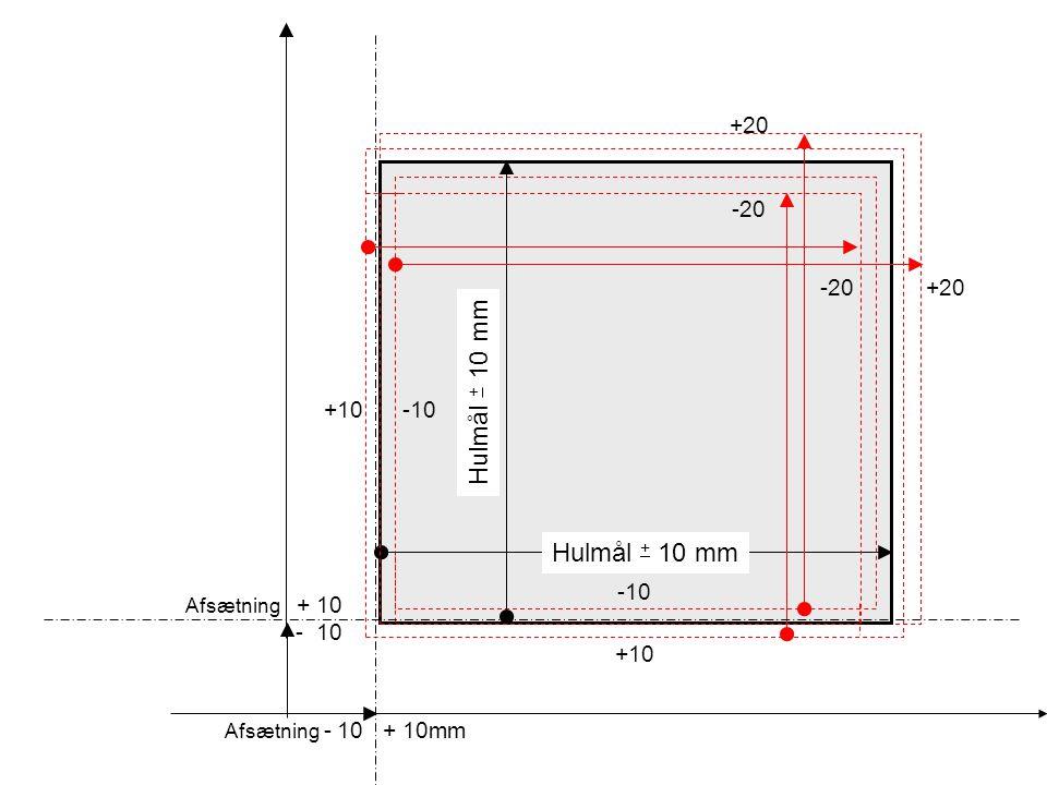 Hulmål + 10 mm Hulmål + 10 mm +20 -20 -20 +20 +10 -10 -10 - 10 +10