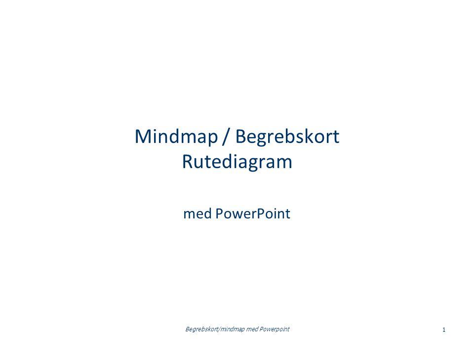 Mindmap / Begrebskort Rutediagram