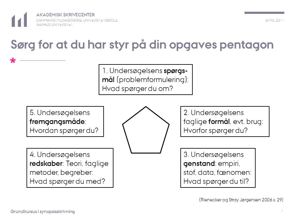 Sørg for at du har styr på din opgaves pentagon