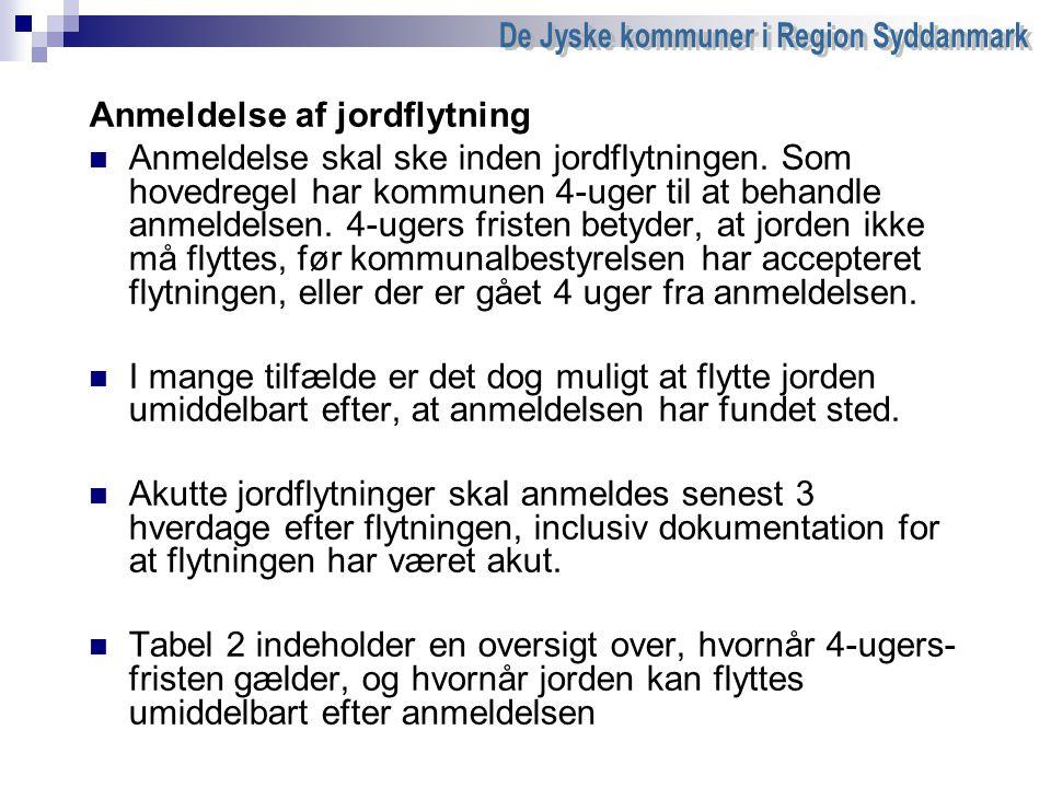 De Jyske kommuner i Region Syddanmark