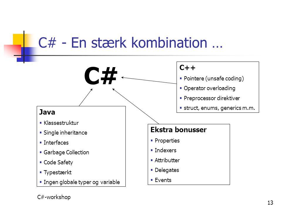 C# - En stærk kombination …