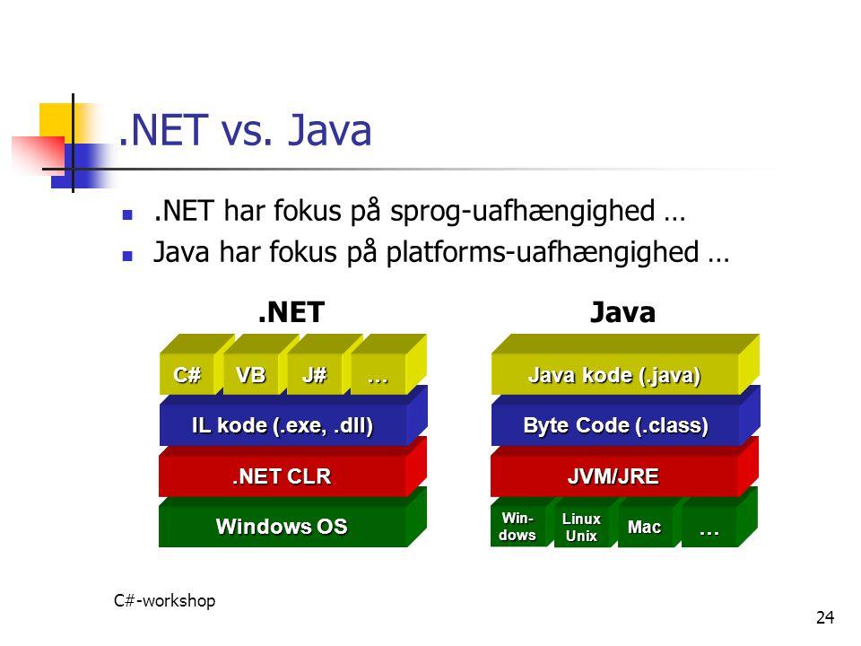 .NET vs. Java .NET har fokus på sprog-uafhængighed …
