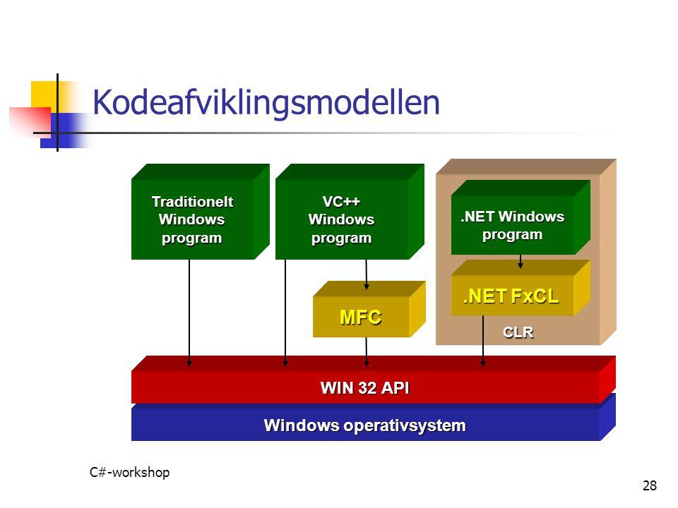 Kodeafviklingsmodellen