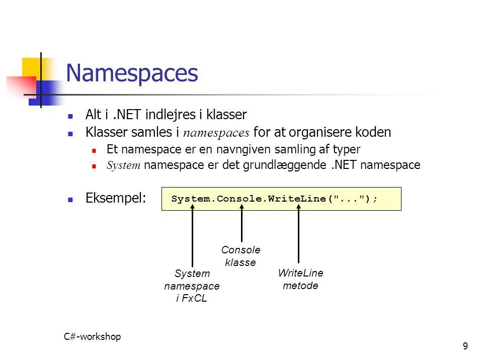 Namespaces Alt i .NET indlejres i klasser