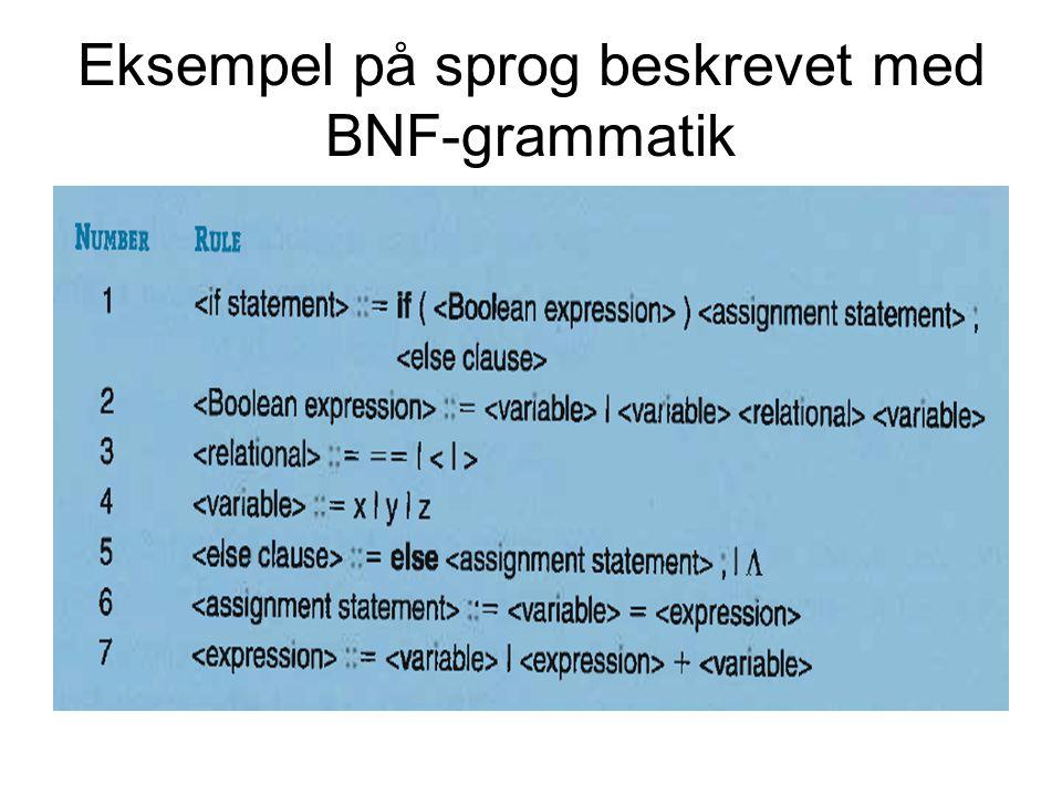 Eksempel på sprog beskrevet med BNF-grammatik