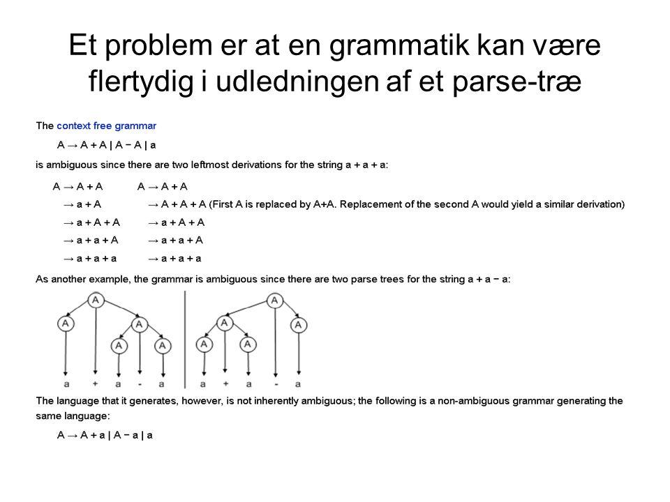 Et problem er at en grammatik kan være flertydig i udledningen af et parse-træ