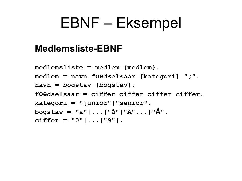 EBNF – Eksempel Medlemsliste-EBNF medlemsliste = medlem {medlem}.