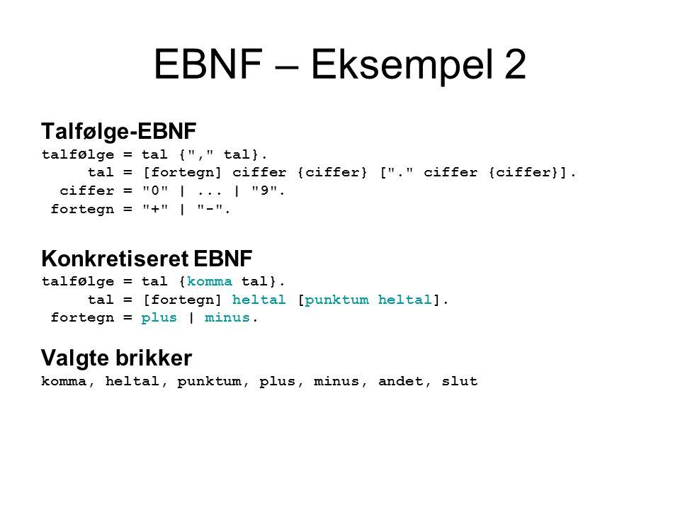 EBNF – Eksempel 2 Talfølge-EBNF Konkretiseret EBNF Valgte brikker