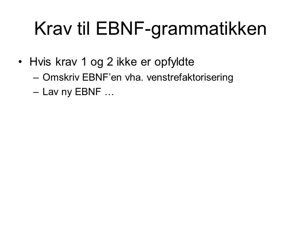 Krav til EBNF-grammatikken
