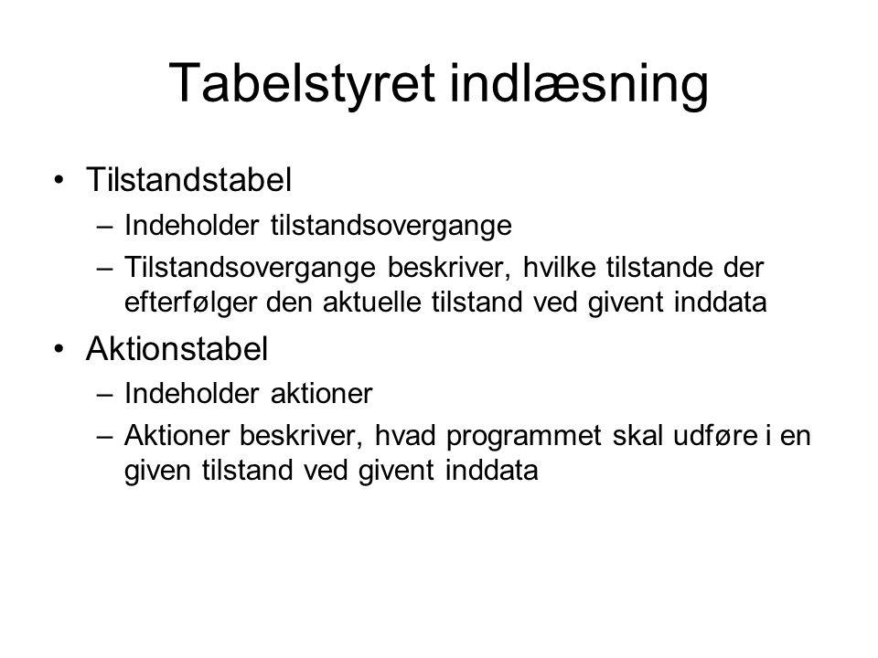Tabelstyret indlæsning