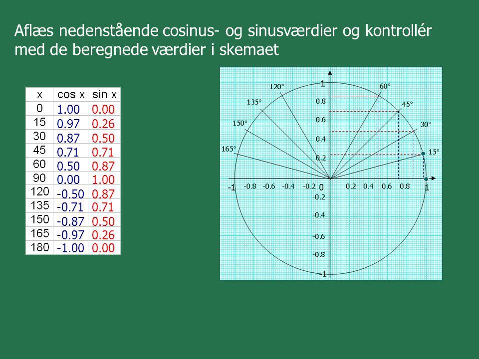 Aflæs nedenstående cosinus- og sinusværdier og kontrollér med de beregnede værdier i skemaet