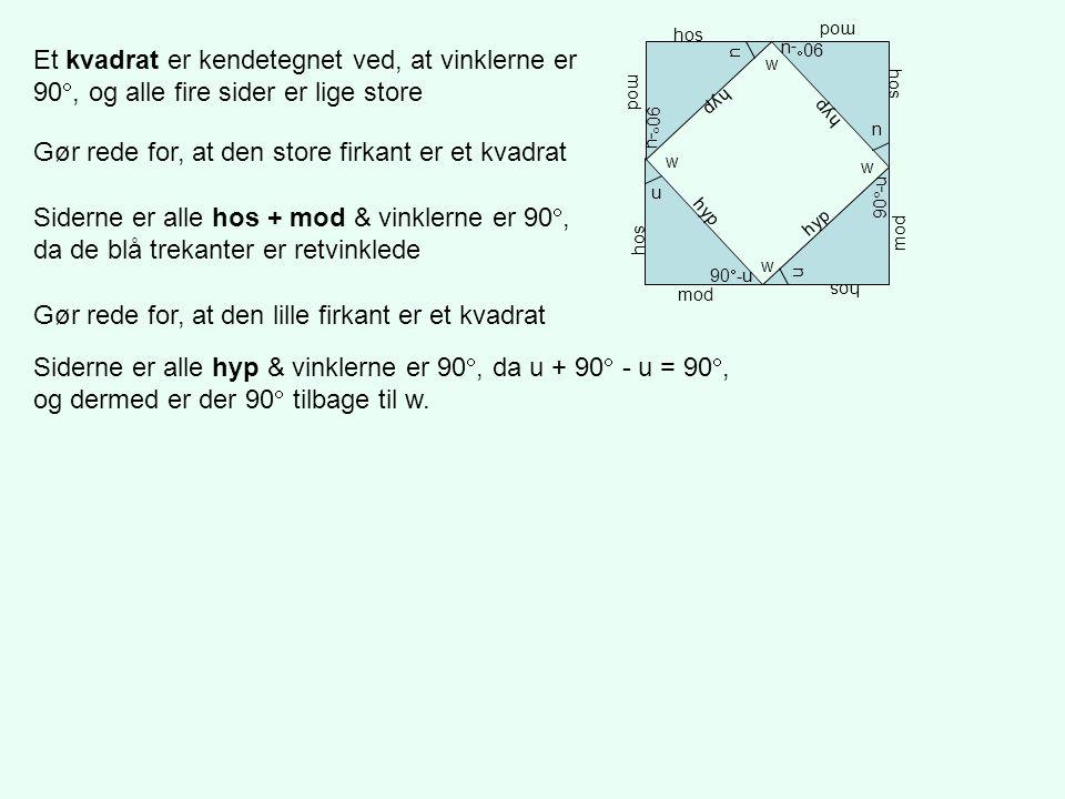 Gør rede for, at den store firkant er et kvadrat