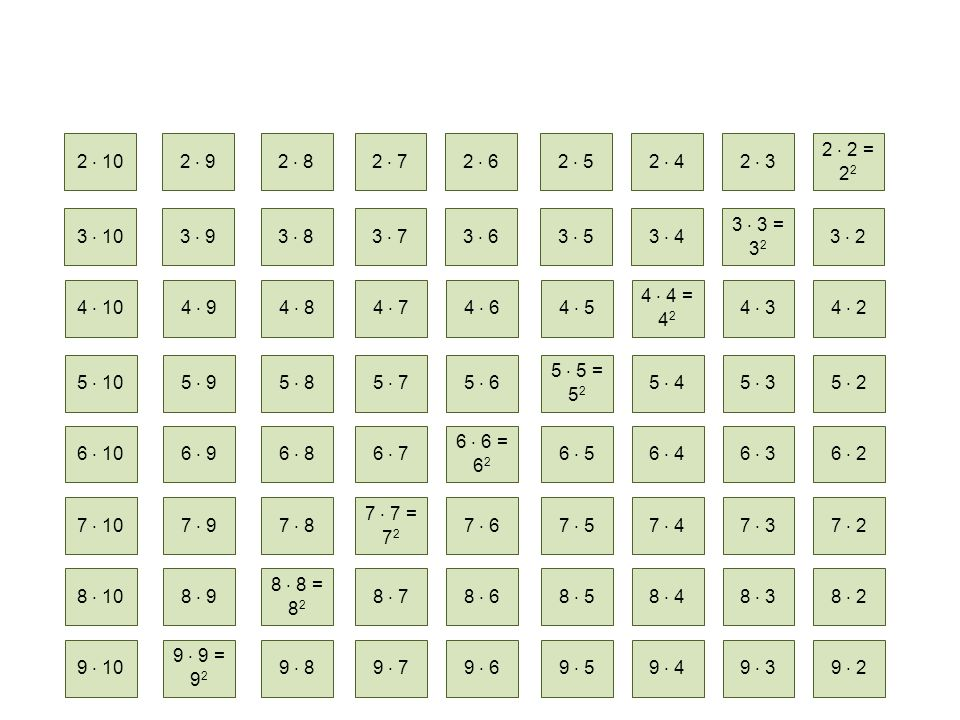 2  10 2  9. 2  8. 2  7. 2  6. 2  5. 2  4. 2  3. 2  2 = 22. 3  10. 3  9. 3  8.