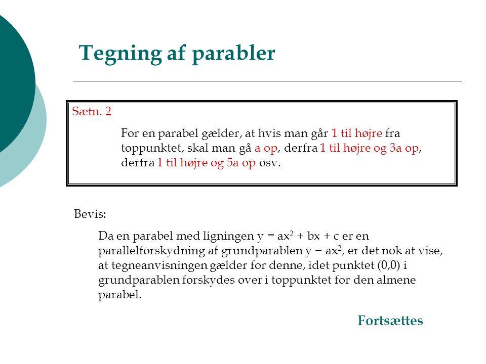 Tegning af parabler Fortsættes Sætn. 2