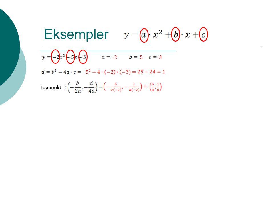 eller Eksempler -2 5 -3 Toppunkt T