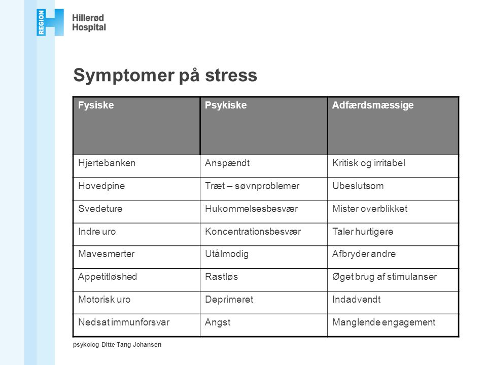 Symptomer på stress Fysiske Psykiske Adfærdsmæssige Hjertebanken