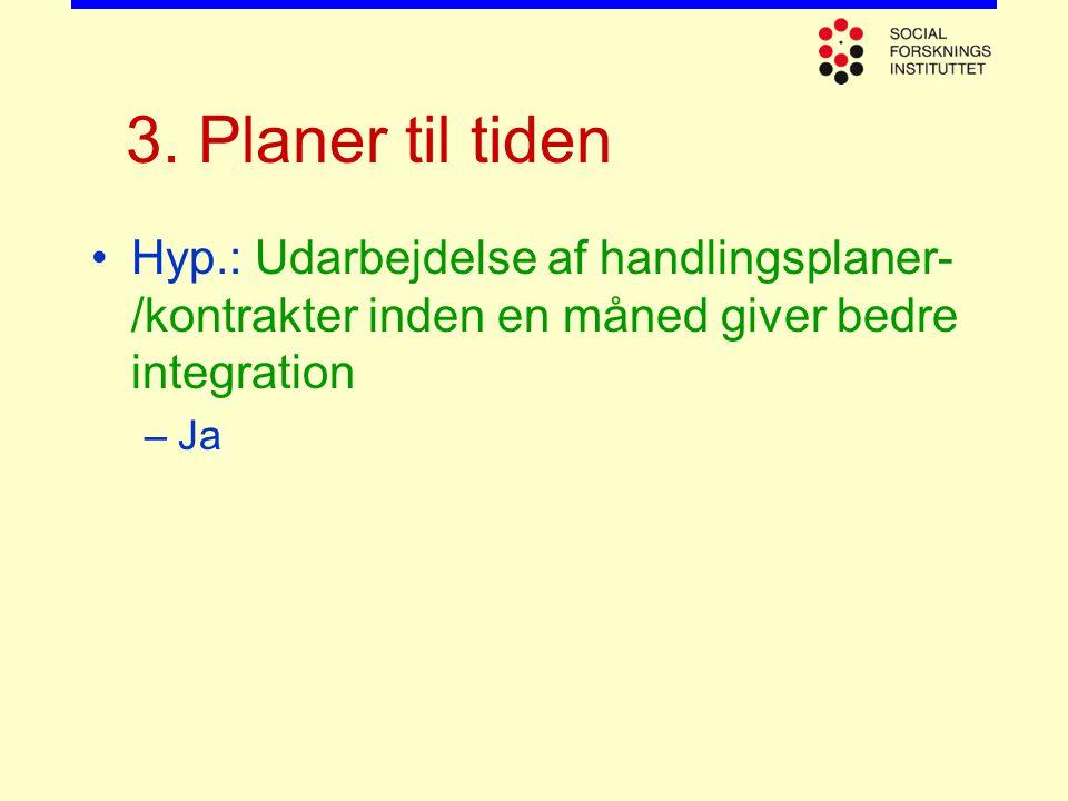 3. Planer til tiden Hyp.: Udarbejdelse af handlingsplaner-/kontrakter inden en måned giver bedre integration.