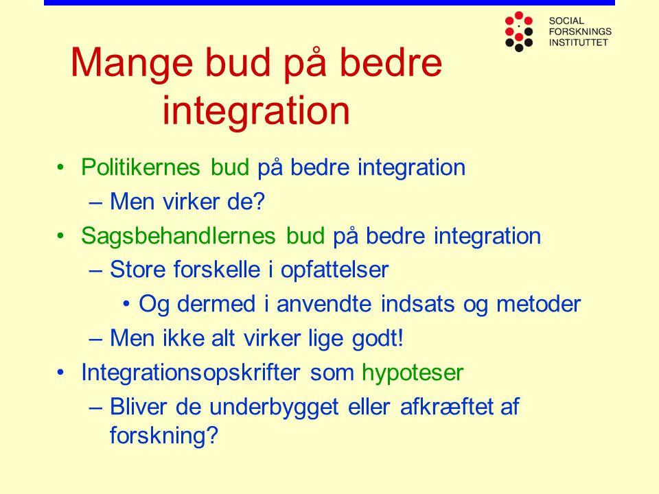 Mange bud på bedre integration