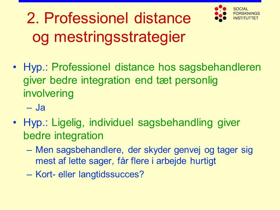2. Professionel distance og mestringsstrategier