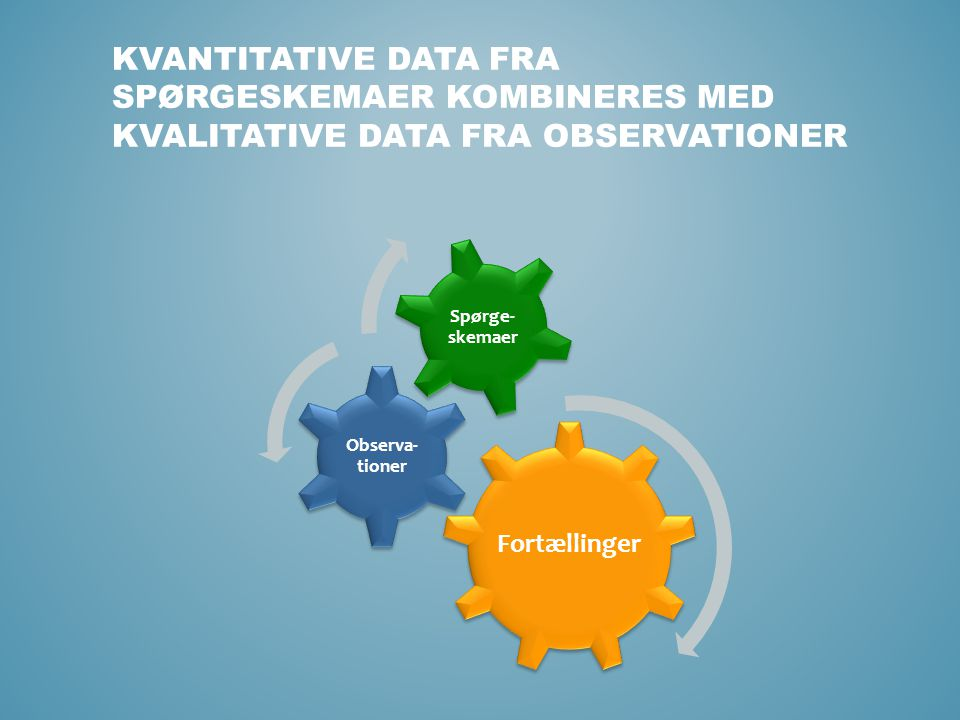 Kvantitative data fra spørgeskemaer kombineres med kvalitative data fra observationer