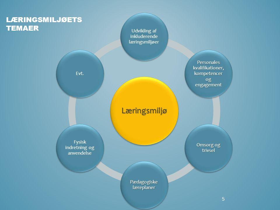 læringsmiljøets temaer