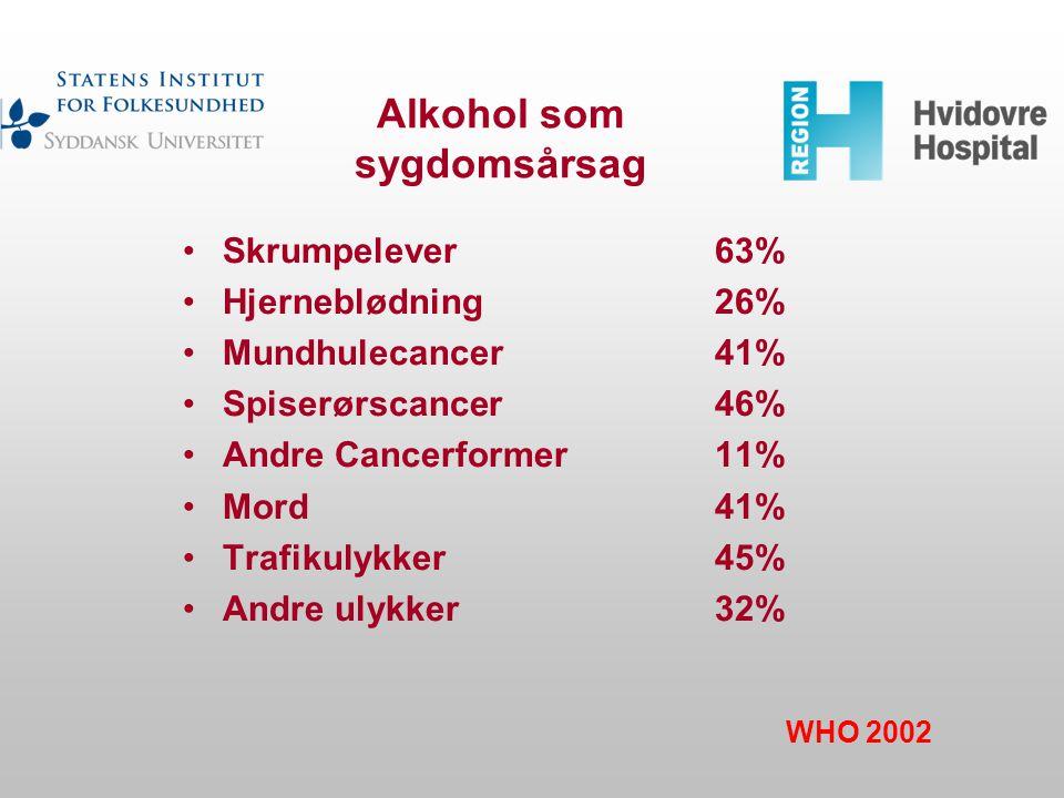 Alkohol som sygdomsårsag