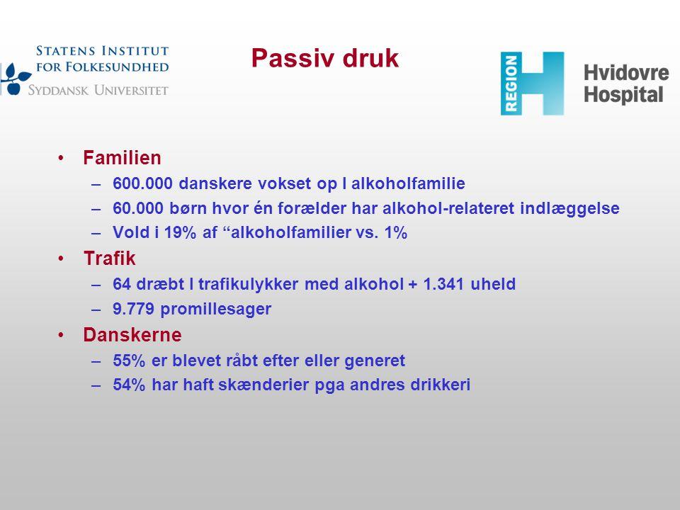Passiv druk Familien Trafik Danskerne