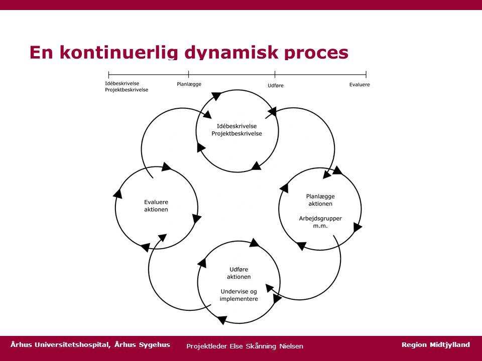 En kontinuerlig dynamisk proces