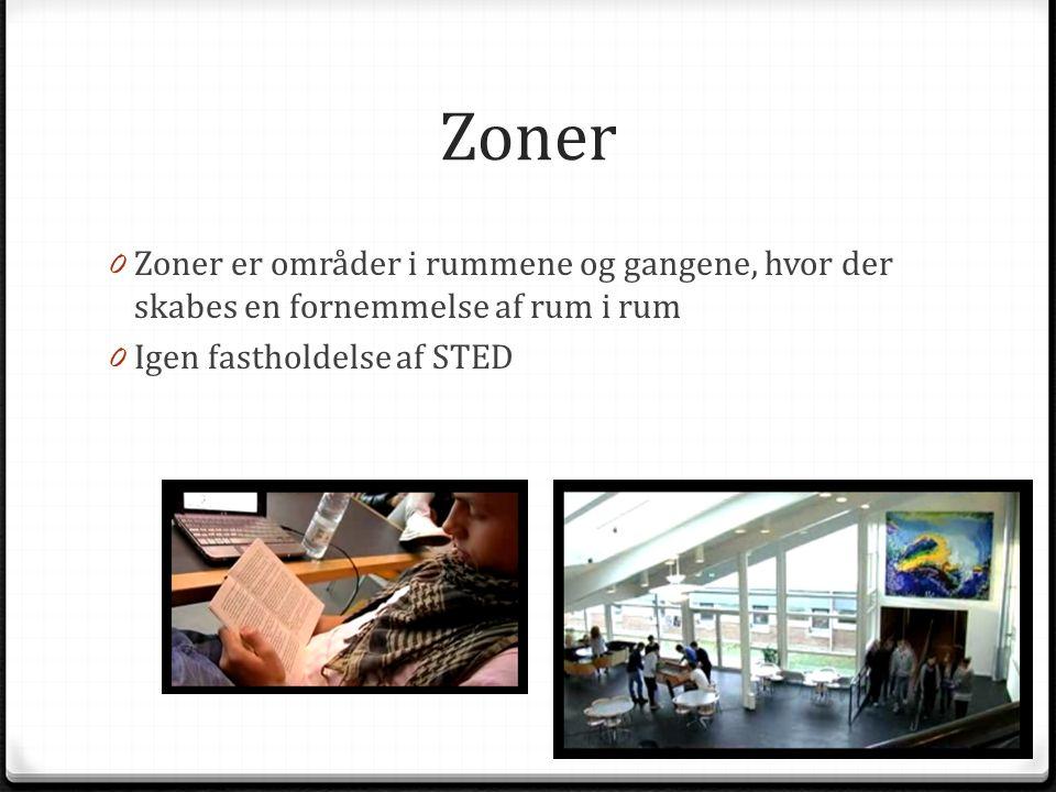 Zoner Zoner er områder i rummene og gangene, hvor der skabes en fornemmelse af rum i rum.