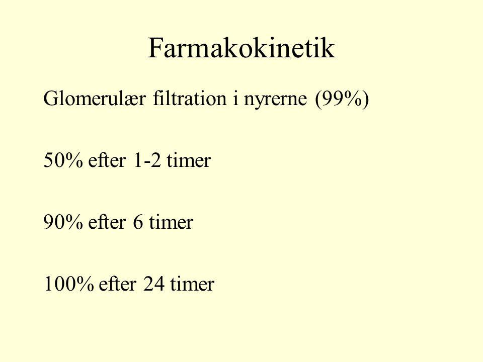 Farmakokinetik Glomerulær filtration i nyrerne (99%)