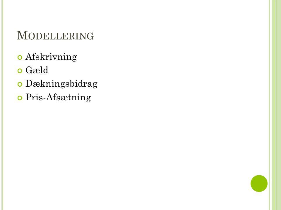 Modellering Afskrivning Gæld Dækningsbidrag Pris-Afsætning