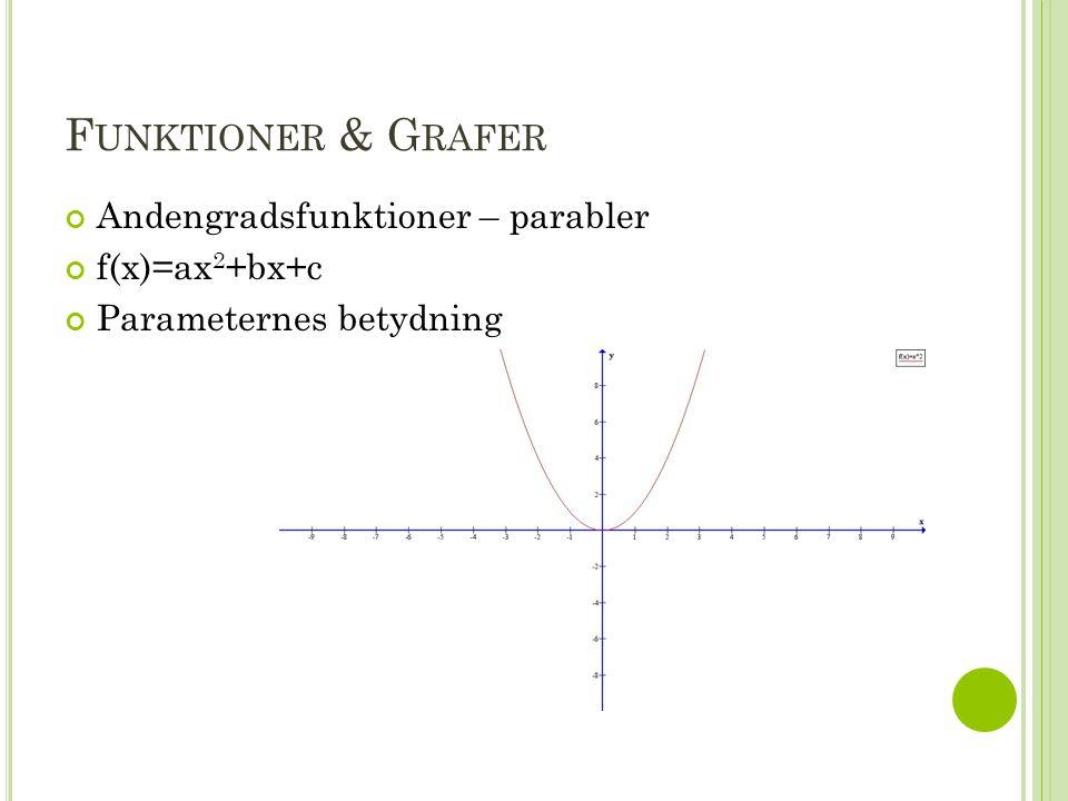 Funktioner & Grafer Andengradsfunktioner – parabler f(x)=ax2+bx+c