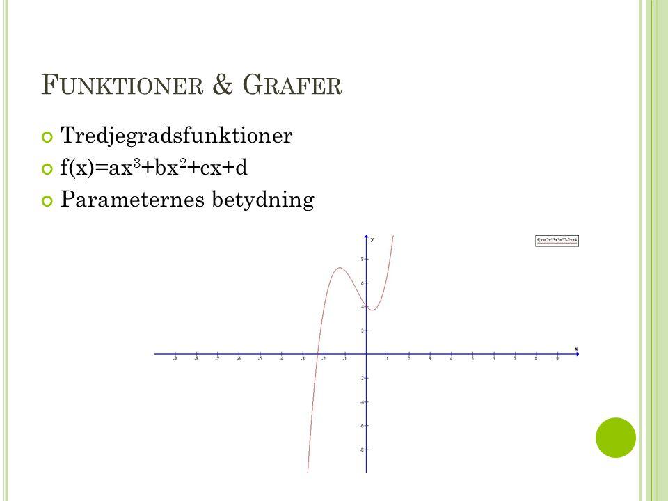 Funktioner & Grafer Tredjegradsfunktioner f(x)=ax3+bx2+cx+d